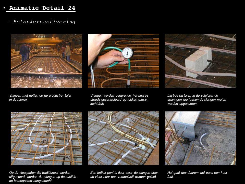• Animatie Detail 24 - Betonkernactivering Slangen met netten op de productie- tafel in de fabriek Slangen worden gedurende het proces steeds gecontro