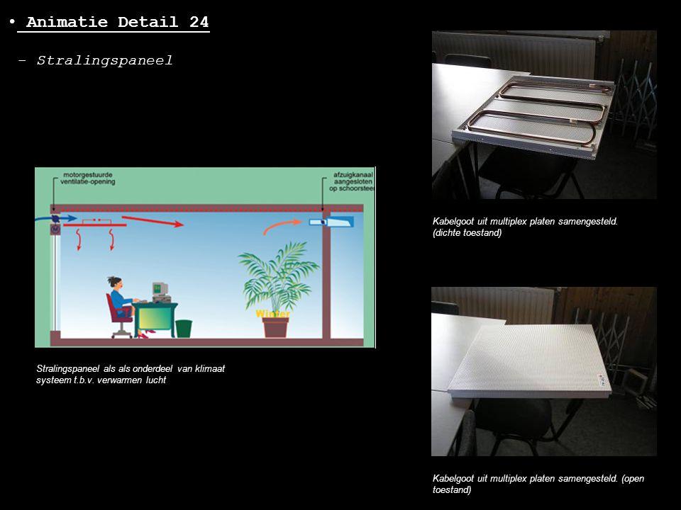 • Animatie Detail 24 - Stralingspaneel Kabelgoot uit multiplex platen samengesteld. (dichte toestand) Kabelgoot uit multiplex platen samengesteld. (op