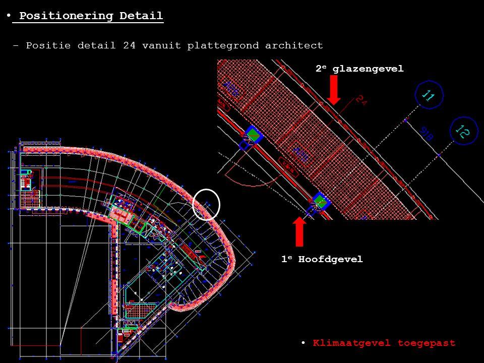 - Positie detail 24 vanuit plattegrond architect • Positionering Detail • Klimaatgevel toegepast 1 e Hoofdgevel 2 e glazengevel