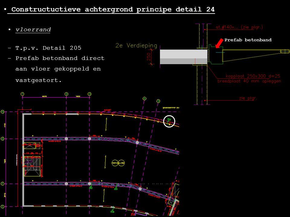- T.p.v Detail 207 • Constructuctieve achtergrond principe detail 24 - De uitkraging die begint bij stramien 5 is noodzakelijk, i.v.m.