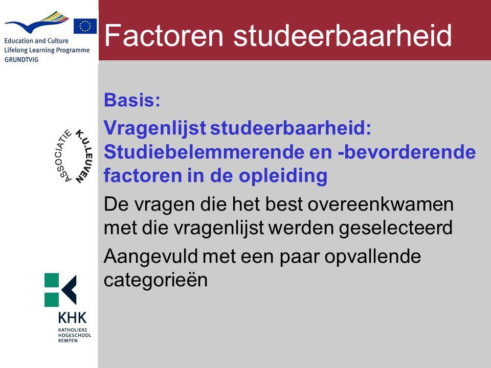 Factoren studeerbaarheid Basis: Vragenlijst studeerbaarheid: Studiebelemmerende en -bevorderende factoren in de opleiding De vragen die het best overe