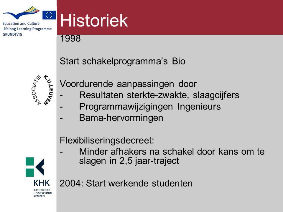 Historiek 1998 Start schakelprogramma's Bio Voordurende aanpassingen door -Resultaten sterkte-zwakte, slaagcijfers -Programmawijzigingen Ingenieurs -B