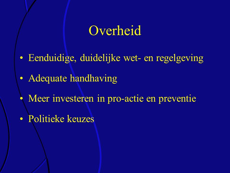 Overheid •Eenduidige, duidelijke wet- en regelgeving •Adequate handhaving •Meer investeren in pro-actie en preventie •Politieke keuzes