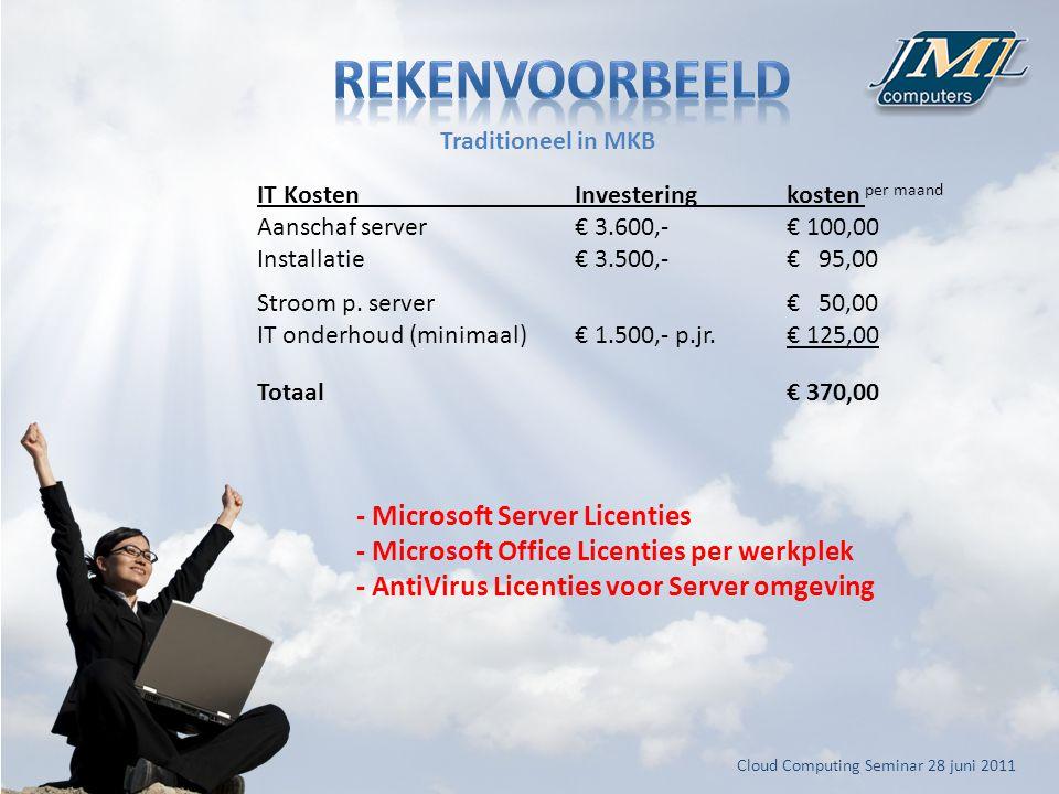 Cloud Computing Seminar 28 juni 2011 IT KostenInvesteringkosten per maand Aanschaf server€ 3.600,-€ 100,00 Installatie€ 3.500,-€ 95,00 Stroom p.
