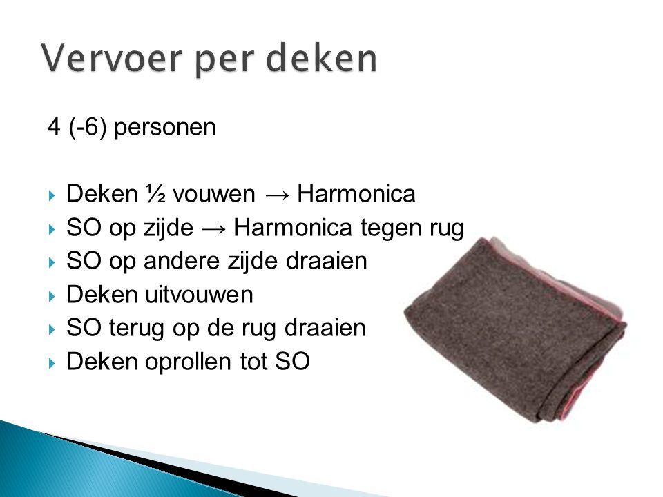 4 (-6) personen  Deken ½ vouwen → Harmonica  SO op zijde → Harmonica tegen rug  SO op andere zijde draaien  Deken uitvouwen  SO terug op de rug d