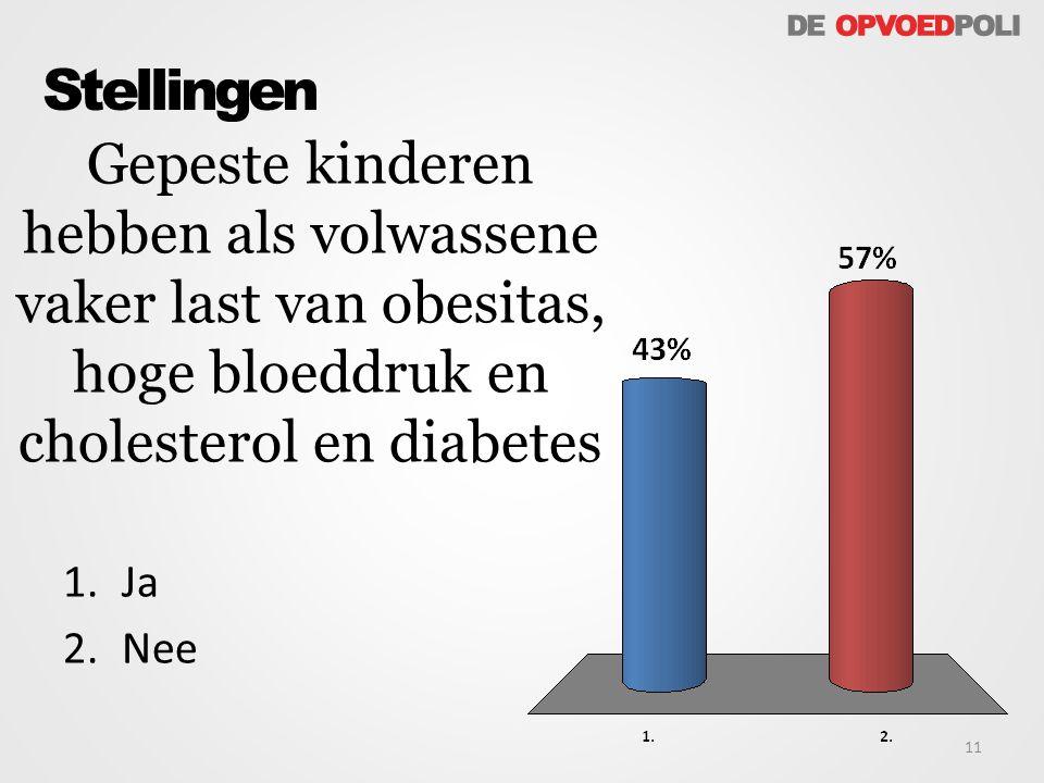 Gepeste kinderen hebben als volwassene vaker last van obesitas, hoge bloeddruk en cholesterol en diabetes 11 Stellingen 1.Ja 2.Nee