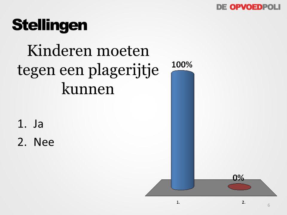 Bedankt voor uw aandacht. Vragen? www.opvoedpoli.nl