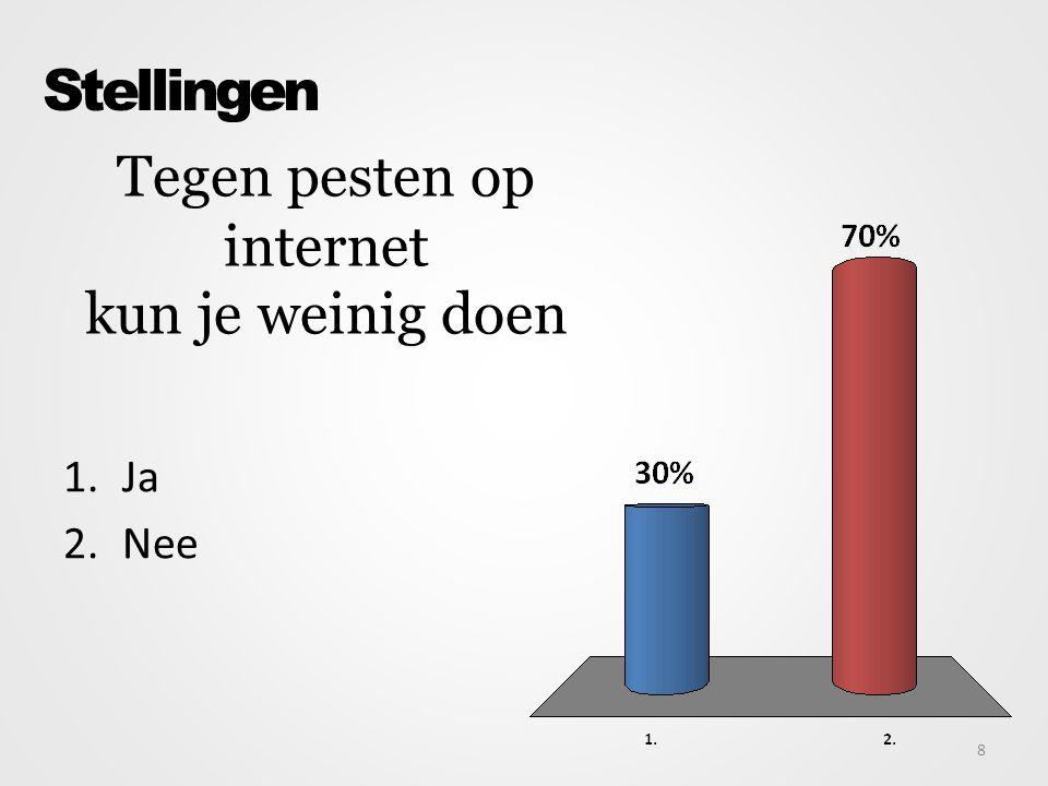 Ouders moeten het internetgebruik van hun kinderen controleren. 19 1.Ja 2.Nee Stellingen
