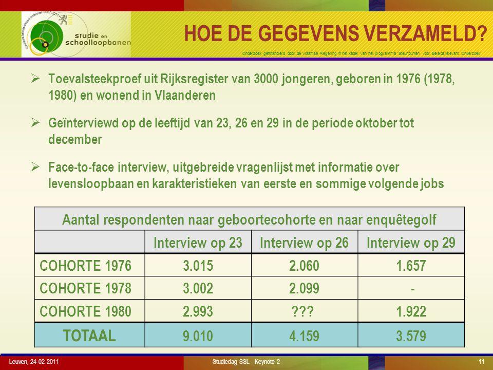 Onderzoek gefinancierd door de Vlaamse Regering in het kader van het programma 'Steunpunten voor Beleidsrelevant Onderzoek' Leuven, 24-02-201111 HOE DE GEGEVENS VERZAMELD.