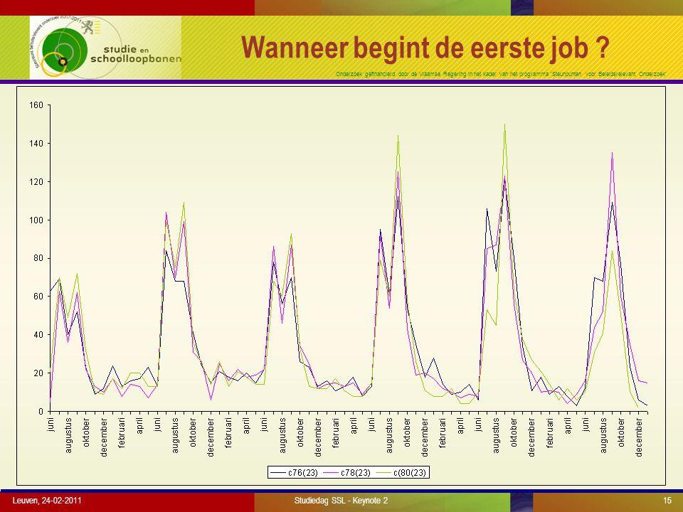 Onderzoek gefinancierd door de Vlaamse Regering in het kader van het programma 'Steunpunten voor Beleidsrelevant Onderzoek' Wanneer begint de eerste job .