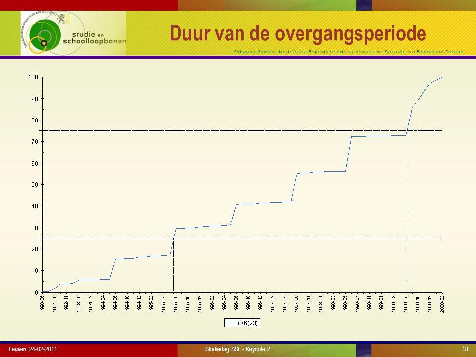 Onderzoek gefinancierd door de Vlaamse Regering in het kader van het programma 'Steunpunten voor Beleidsrelevant Onderzoek' Leuven, 24-02-201118 Duur van de overgangsperiode Studiedag SSL - Keynote 2