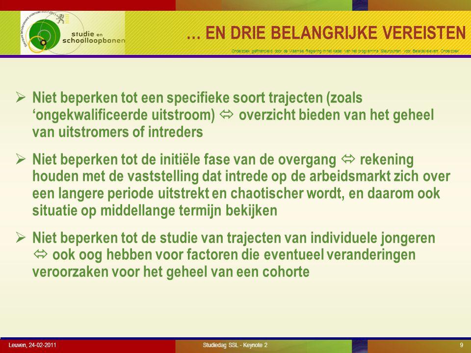 Onderzoek gefinancierd door de Vlaamse Regering in het kader van het programma 'Steunpunten voor Beleidsrelevant Onderzoek' Leuven, 24-02-20119 … EN DRIE BELANGRIJKE VEREISTEN  Niet beperken tot een specifieke soort trajecten (zoals 'ongekwalificeerde uitstroom)  overzicht bieden van het geheel van uitstromers of intreders  Niet beperken tot de initiële fase van de overgang  rekening houden met de vaststelling dat intrede op de arbeidsmarkt zich over een langere periode uitstrekt en chaotischer wordt, en daarom ook situatie op middellange termijn bekijken  Niet beperken tot de studie van trajecten van individuele jongeren  ook oog hebben voor factoren die eventueel veranderingen veroorzaken voor het geheel van een cohorte Studiedag SSL - Keynote 2