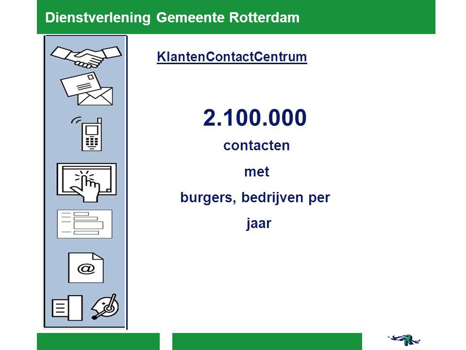 Dienstverlening Gemeente Rotterdam 2.100.000 contacten met burgers, bedrijven per jaar KlantenContactCentrum