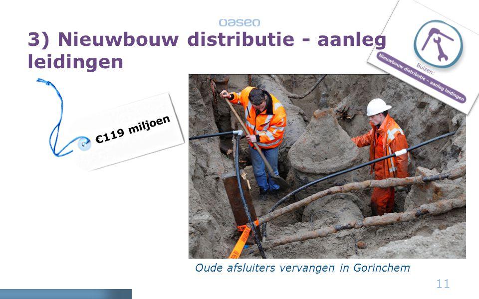 11 3) Nieuwbouw distributie - aanleg leidingen €119 miljoen Oude afsluiters vervangen in Gorinchem