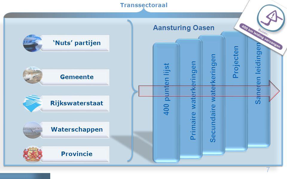 Bouw nieuwe reinwaterkelder ZS De Laak 18 6) Nieuwbouw productie • Extra waterkelder
