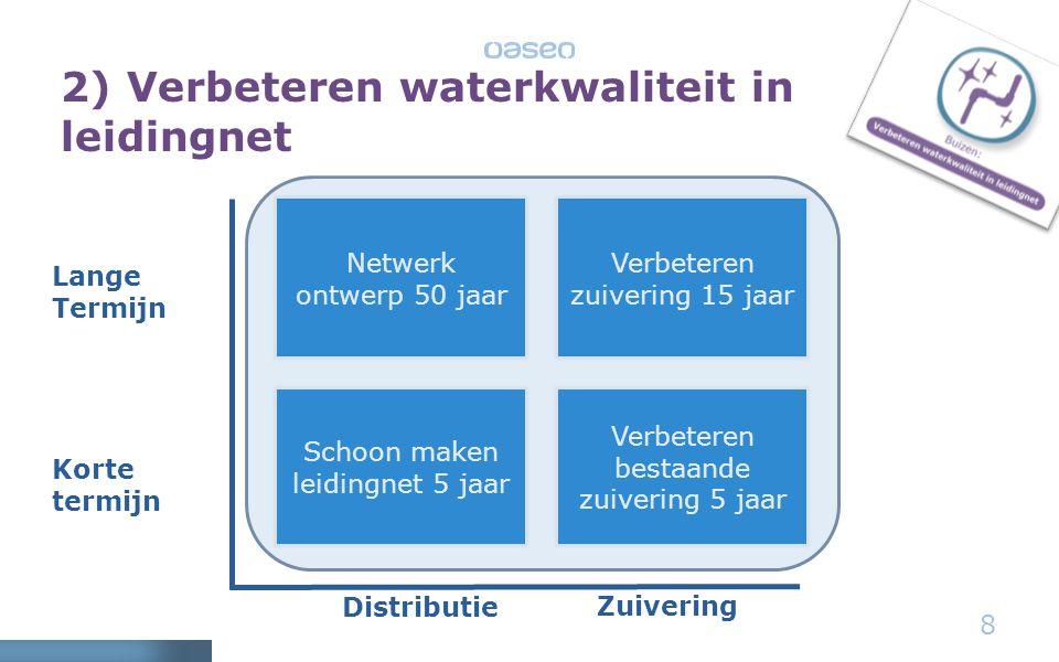 2) Verbeteren waterkwaliteit in leidingnet 8 Korte termijn Lange Termijn Distributie Zuivering Netwerk ontwerp 50 jaar Verbeteren zuivering 15 jaar Schoon maken leidingnet 5 jaar Verbeteren bestaande zuivering 5 jaar