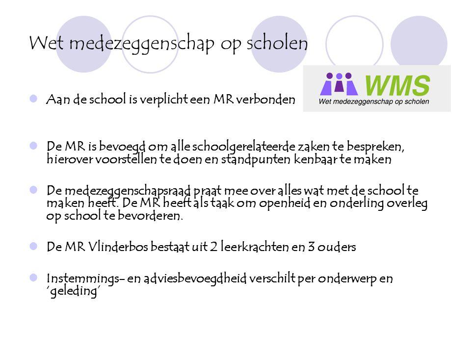 Wet medezeggenschap op scholen  Aan de school is verplicht een MR verbonden  De MR is bevoegd om alle schoolgerelateerde zaken te bespreken, hierove