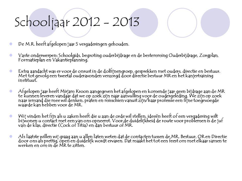 Schooljaar 2012 - 2013  De M.R. heeft afgelopen jaar 5 vergaderingen gehouden.  Vaste onderwerpen: Schoolgids, begroting ouderbijdrage en de bestemm