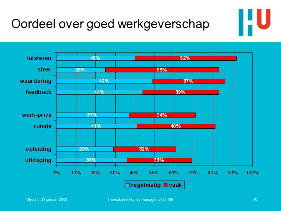 Utrecht, 31 januari 200810Themabijeenkomst management FMR Oordeel over goed werkgeverschap