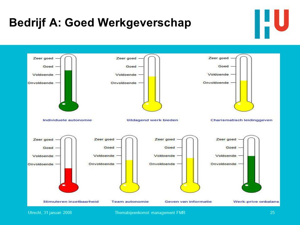 Utrecht, 31 januari 200825Themabijeenkomst management FMR Bedrijf A: Goed Werkgeverschap