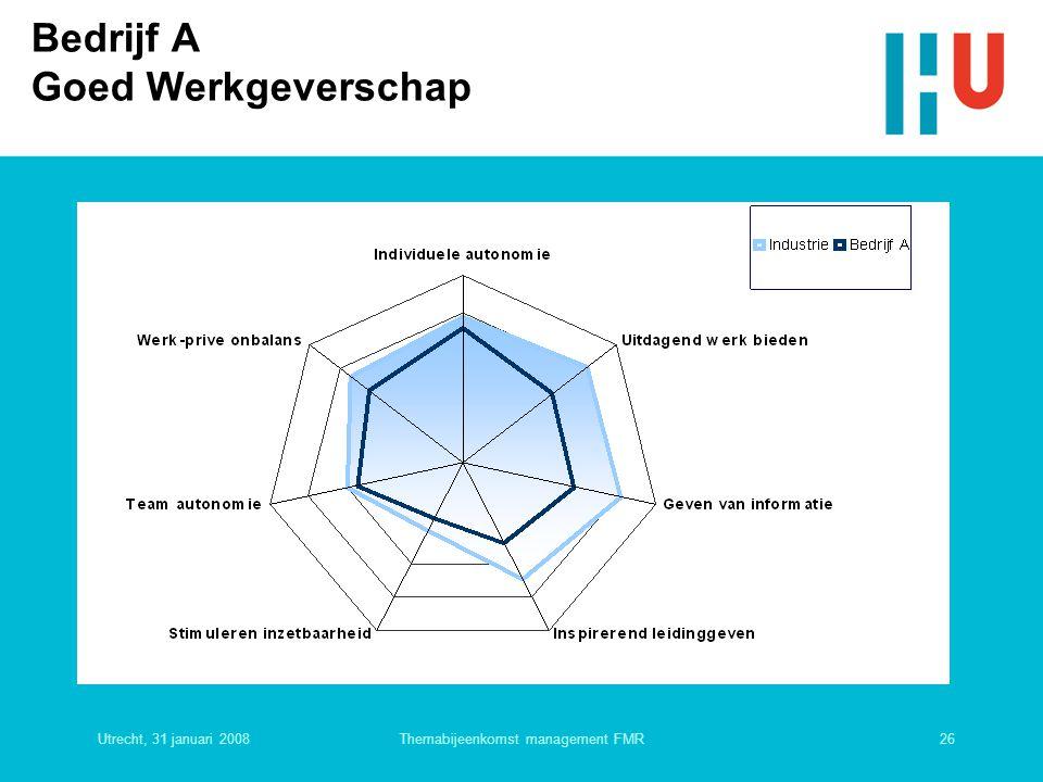 Utrecht, 31 januari 200826Themabijeenkomst management FMR Bedrijf A Goed Werkgeverschap