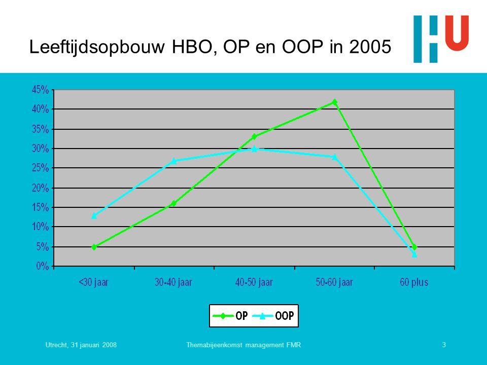 Utrecht, 31 januari 20083Themabijeenkomst management FMR Leeftijdsopbouw HBO, OP en OOP in 2005