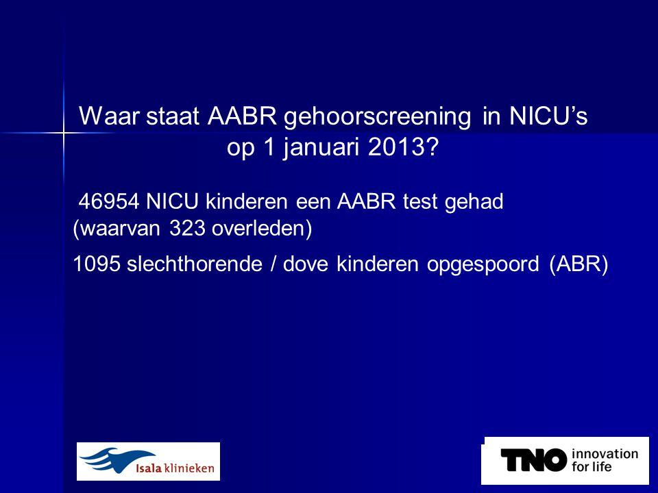 46954 NICU kinderen een AABR test gehad (waarvan 323 overleden) 1095 slechthorende / dove kinderen opgespoord (ABR) Waar staat AABR gehoorscreening in NICU's op 1 januari 2013