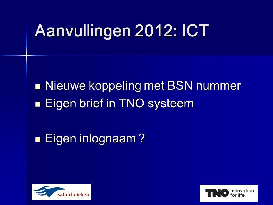 Aanvullingen 2012: ICT  Nieuwe koppeling met BSN nummer  Eigen brief in TNO systeem  Eigen inlognaam
