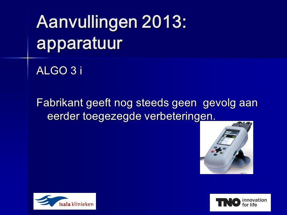 Aanvullingen 2013: apparatuur ALGO 3 i Fabrikant geeft nog steeds geen gevolg aan eerder toegezegde verbeteringen.