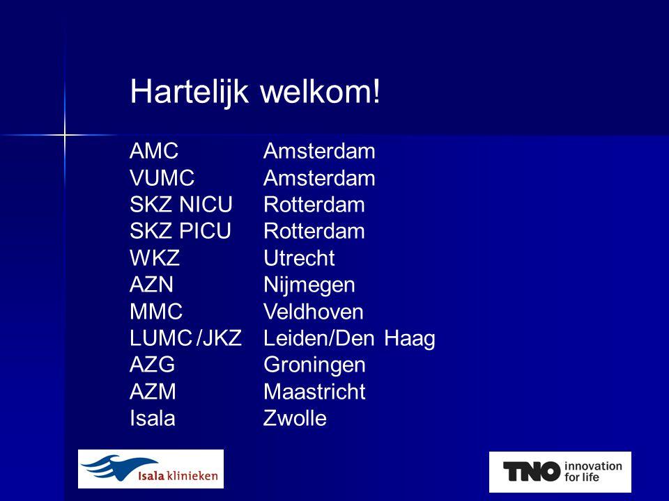 Aanvullingen 2012: ICT  Nieuwe koppeling met BSN nummer  Eigen brief in TNO systeem  Eigen inlognaam ?