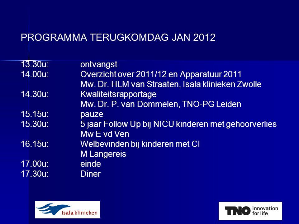 PROGRAMMA TERUGKOMDAG JAN 2012 13.30u:ontvangst 14.00u:Overzicht over 2011/12 en Apparatuur 2011 Mw.