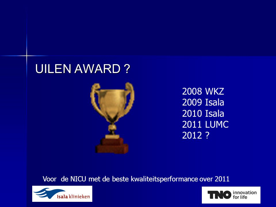 Take home message  14 JAAR NICU GEHOORSCREENING  Leverancier NATUS in NL: EMID  Wie is de winaar van de Uilen Award ?