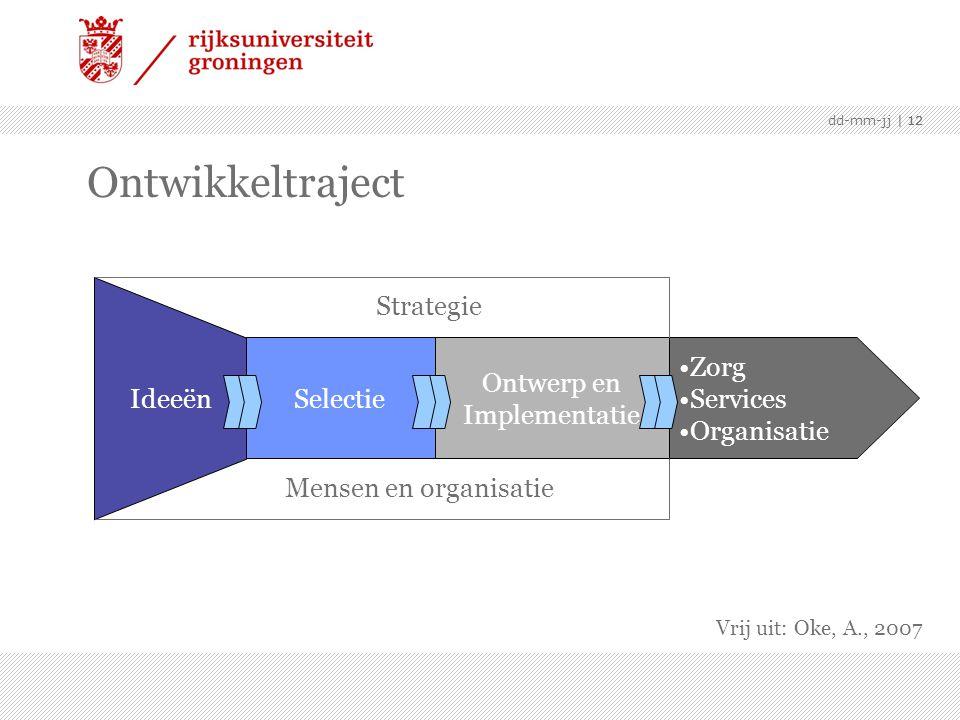 | 12dd-mm-jj | 12 Ontwikkeltraject Ideeën Selectie Ontwerp en Implementatie •Zorg •Services •Organisatie Strategie Mensen en organisatie Vrij uit: Oke, A., 2007