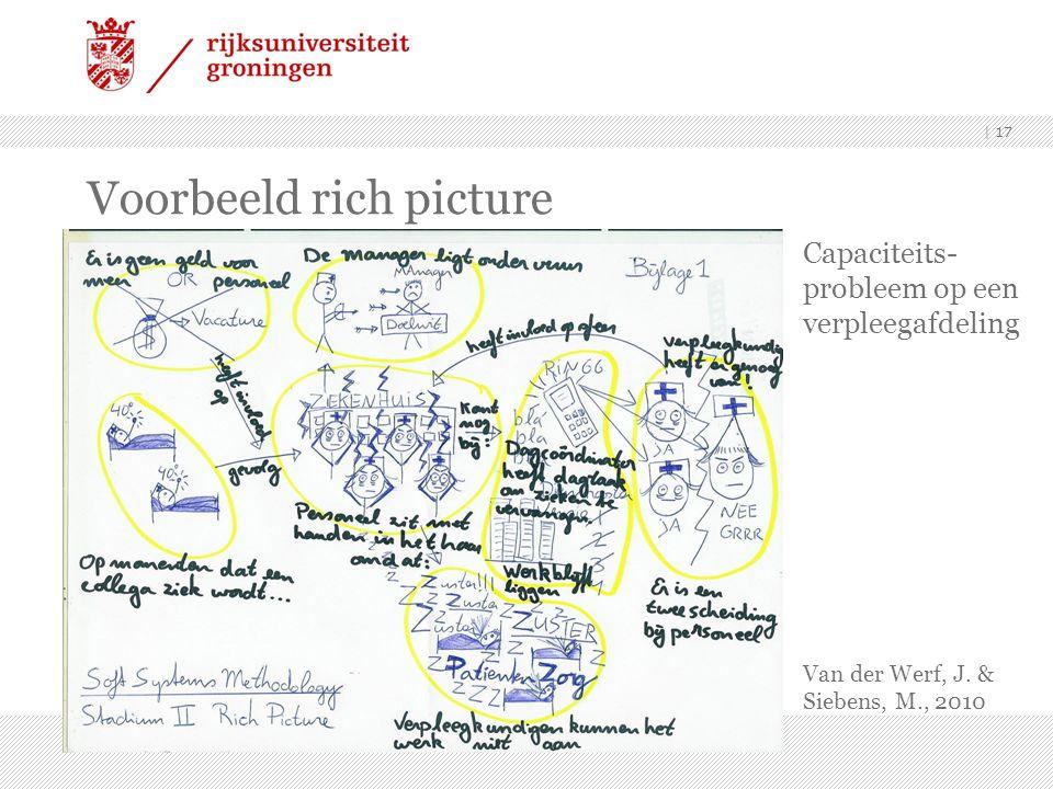   17 Voorbeeld rich picture Capaciteits- probleem op een verpleegafdeling Van der Werf, J. & Siebens, M., 2010