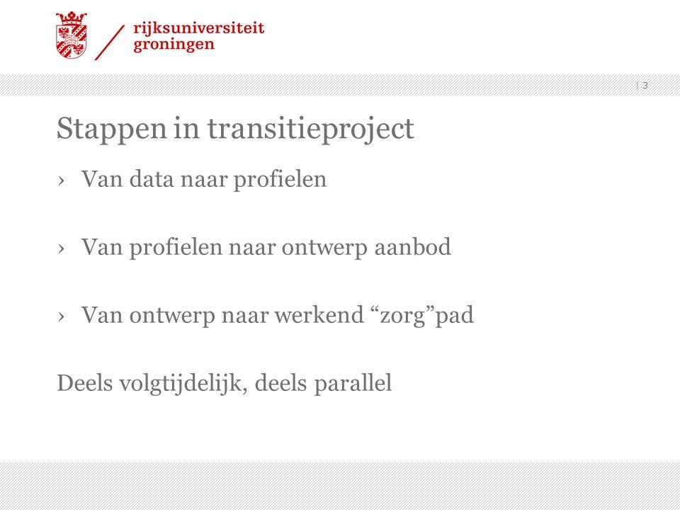| 3 Stappen in transitieproject ›Van data naar profielen ›Van profielen naar ontwerp aanbod ›Van ontwerp naar werkend zorg pad Deels volgtijdelijk, deels parallel