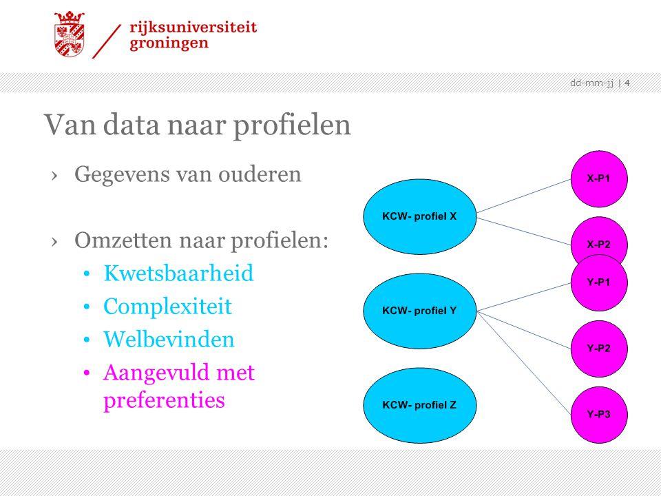   4 Van data naar profielen ›Gegevens van ouderen ›Omzetten naar profielen: • Kwetsbaarheid • Complexiteit • Welbevinden • Aangevuld met preferenties