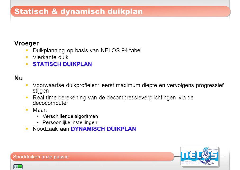 Statisch & dynamisch duikplan Vroeger  Duikplanning op basis van NELOS 94 tabel  Vierkante duik  STATISCH DUIKPLAN Nu  Voorwaartse duikprofielen: