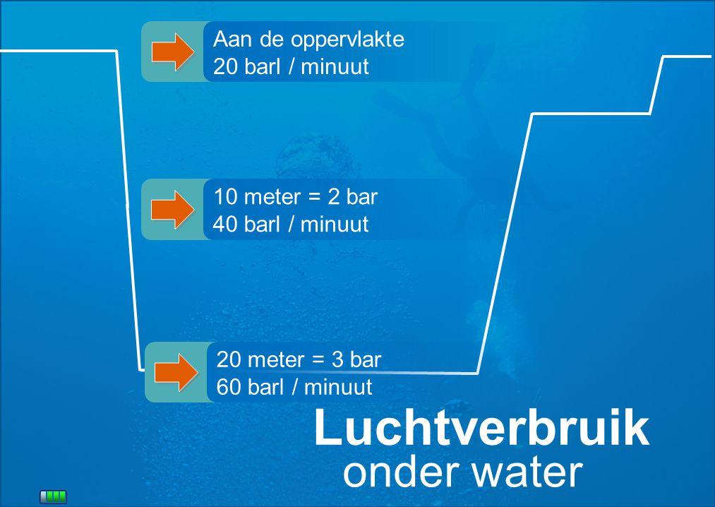 Luchtverbruik onder water Aan de oppervlakte 20 barl / minuut 10 meter = 2 bar 40 barl / minuut 20 meter = 3 bar 60 barl / minuut