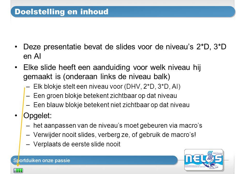Doelstelling en inhoud •Deze presentatie bevat de slides voor de niveau's 2*D, 3*D en AI •Elke slide heeft een aanduiding voor welk niveau hij gemaakt