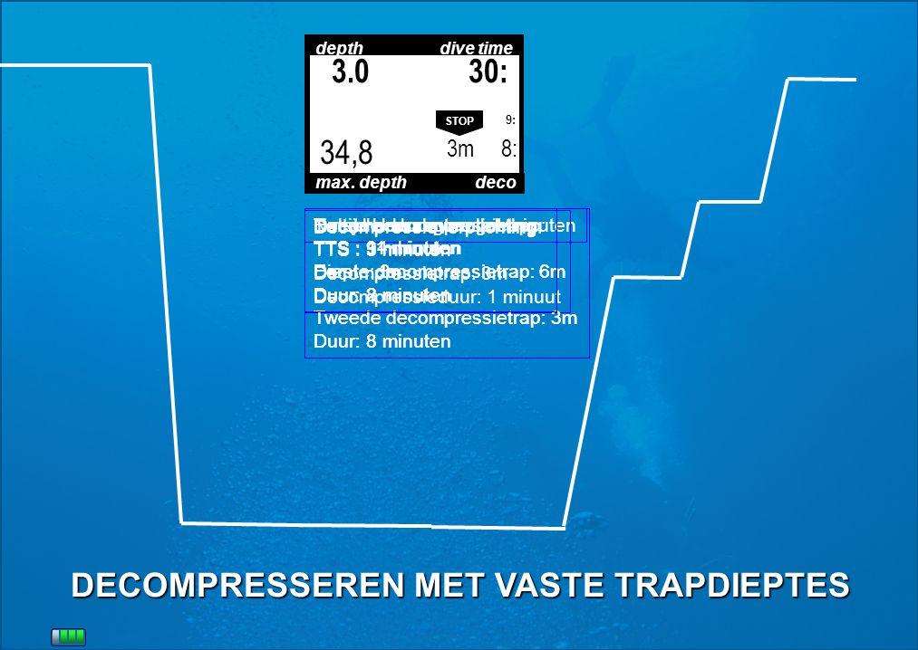 dive time max. depthdeco 8: 4: 34,8 34.8 no deco depth Nultijd bedraagt nog 4 minuten dive time max. depthdeco 13: 3m 1: 34,8 34.8 5: depth STOP dive