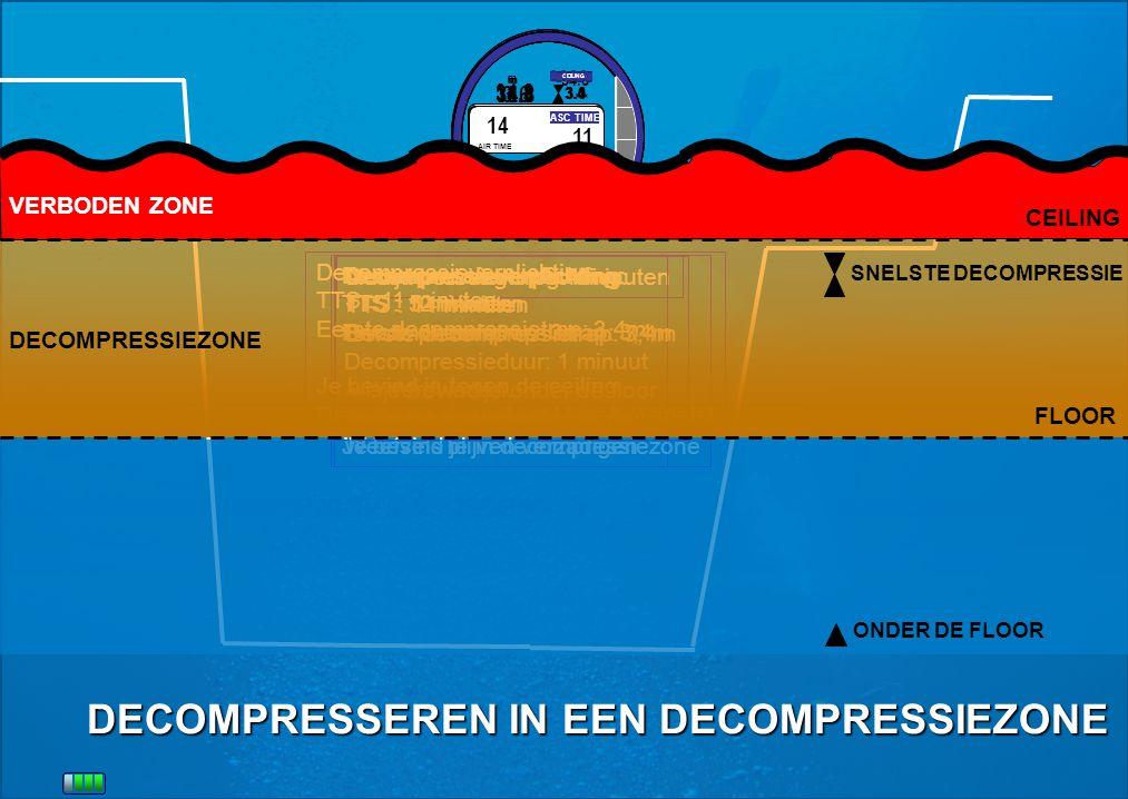 34.8 m AIR TIME 21 4 barDIVE TIME 185 8 NO DEC TIME MAX Nultijd bedraagt nog 4 minuten DECOMPRESSEREN IN EEN DECOMPRESSIEZONE Decompressieverplichting