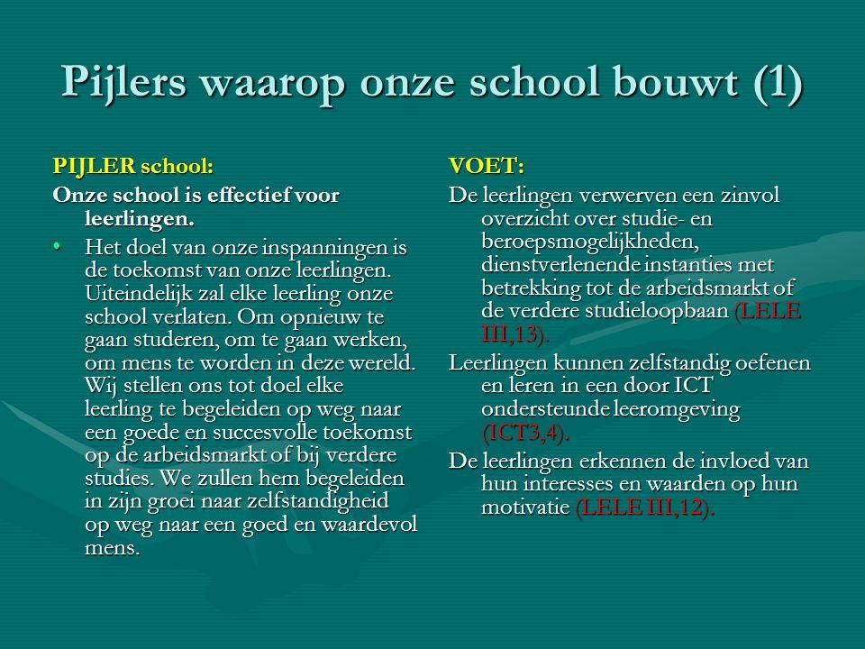 Pijlers waarop onze school bouwt (1) PIJLER school: Onze school is effectief voor leerlingen. •Het doel van onze inspanningen is de toekomst van onze