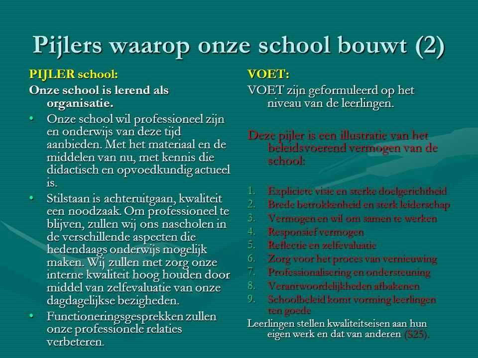 Pijlers waarop onze school bouwt (2) PIJLER school: Onze school is lerend als organisatie. •Onze school wil professioneel zijn en onderwijs van deze t