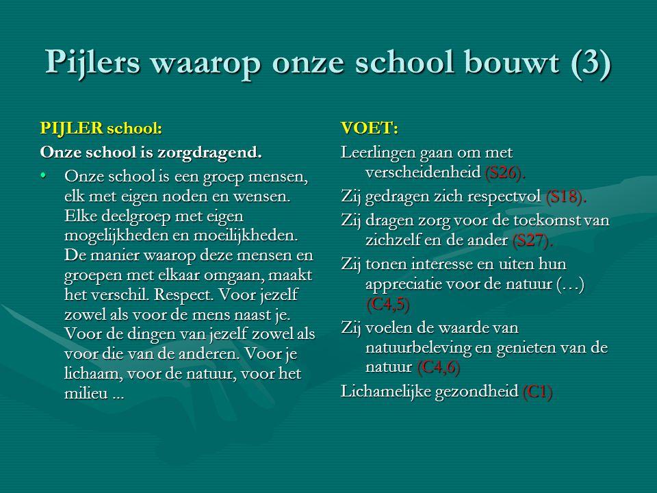 Pijlers waarop onze school bouwt (3) PIJLER school: Onze school is zorgdragend. •Onze school is een groep mensen, elk met eigen noden en wensen. Elke