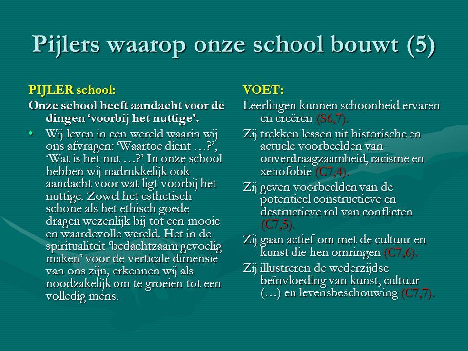 Pijlers waarop onze school bouwt (5) PIJLER school: Onze school heeft aandacht voor de dingen 'voorbij het nuttige'. •Wij leven in een wereld waarin w