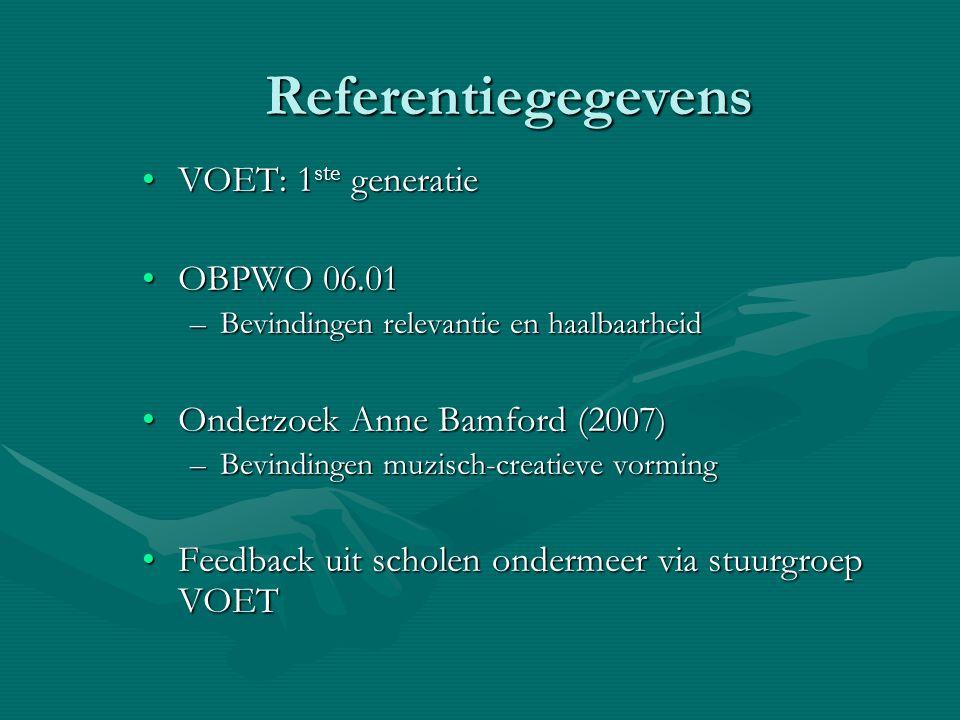 Referentiegegevens •VOET: 1 ste generatie •OBPWO 06.01 –Bevindingen relevantie en haalbaarheid •Onderzoek Anne Bamford (2007) –Bevindingen muzisch-cre