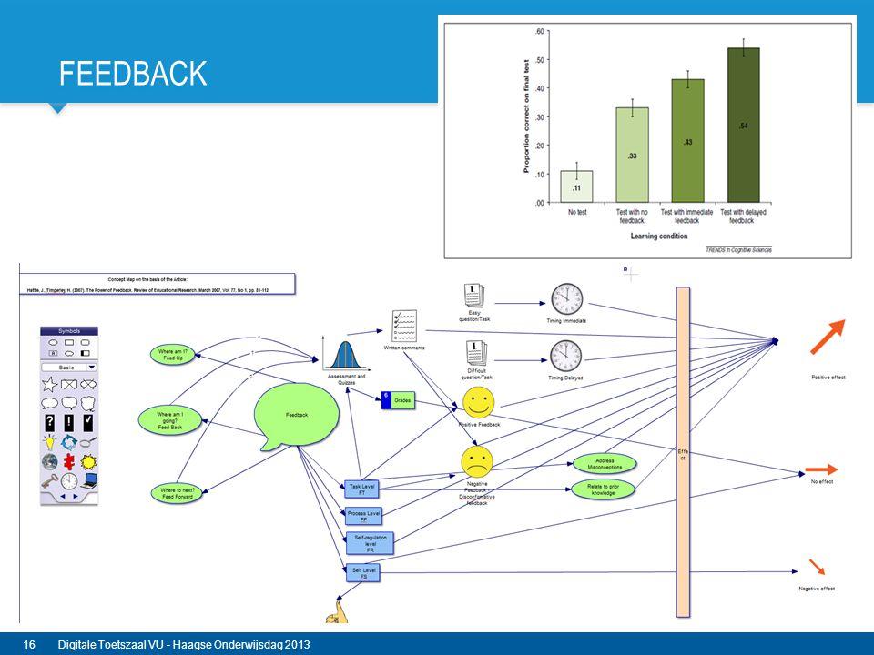 FEEDBACK Digitale Toetszaal VU - Haagse Onderwijsdag 201316
