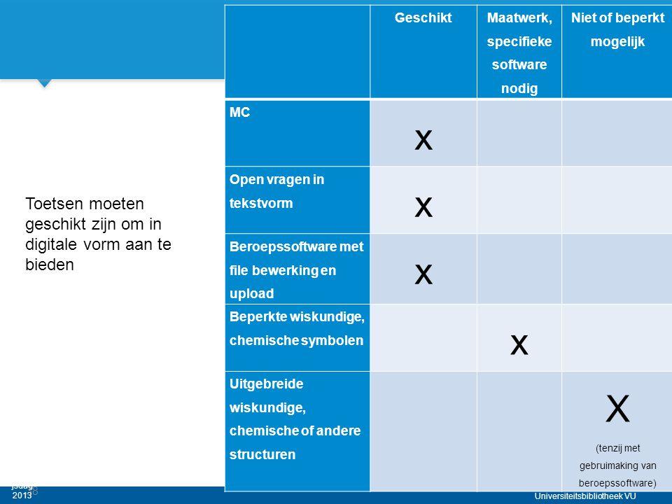 Universiteitsbibliotheek VU 38 Digitale Toetsza al VU - Haagse Onderwi jsdag 2013 Geschikt Maatwerk, specifieke software nodig Niet of beperkt mogelij