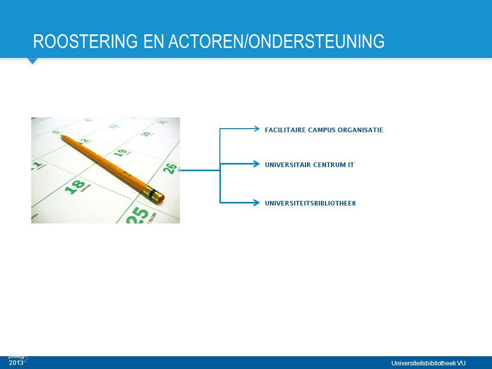 Universiteitsbibliotheek VU ROOSTERING EN ACTOREN/ONDERSTEUNING Digitale Toetsza al VU - Haagse Onderwi jsdag 2013 42