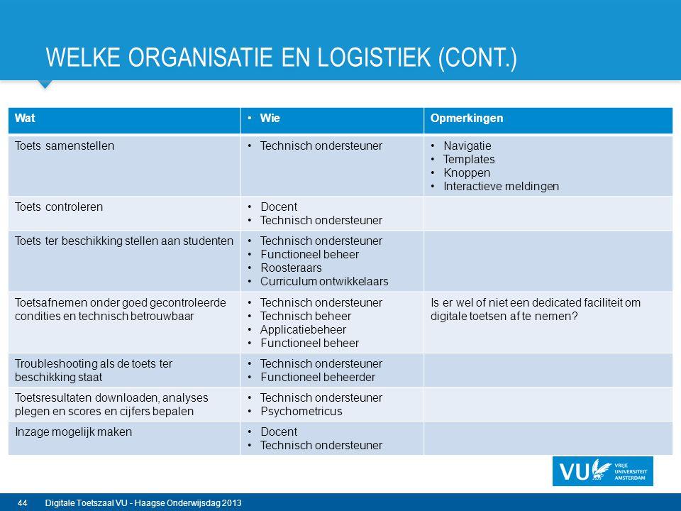 WELKE ORGANISATIE EN LOGISTIEK (CONT.) 44Digitale Toetszaal VU - Haagse Onderwijsdag 2013 Wat•WieOpmerkingen Toets samenstellen•Technisch ondersteuner